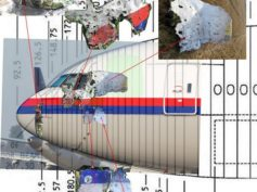 Leaked documents: Ukrainian Air Forces shot down MH17 – confirms conspiracy and guilt