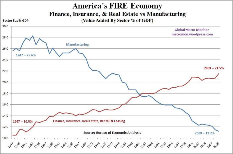Guterres e il grande reset: come il capitalismo è diventato una bomba a orologeria 1